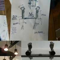 Processo creativo: le fasi della creatività